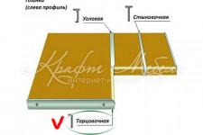Cоединительная планка для столешницы (торцовочная)