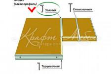 Cоединительная планка для столешницы (угловая)